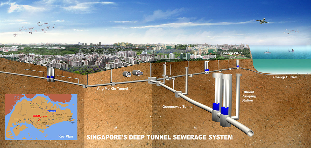 Deep Tunnel Sewerage System Ang Mo Kio Amp Queensway